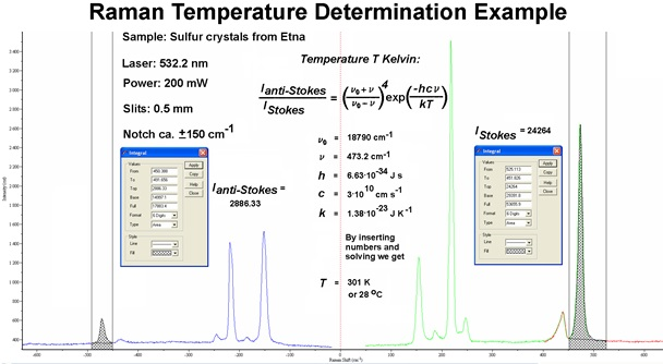 RamanTemperatureDetermination