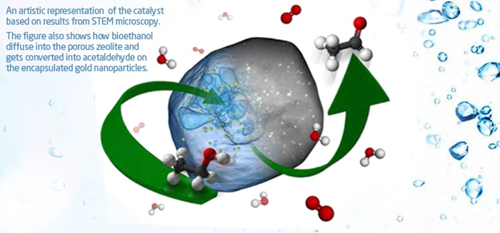 DTU Chemistry - A new Catalyst for an Ancient Bulk Chemical