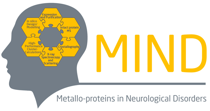 MIND - Metallo-proteins in Neurological disorders